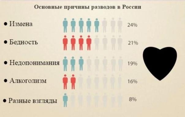 Российские Социологи Доказали, Что Женщины Склонные Втрое Преуменьшать Количество Своих Сексуальных Отношений С Разными Мужчинами